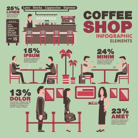 Coffee shop info graphic elements,Vintage theme design