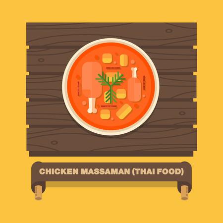 Thailands national dishes,Chicken massaman - Vector flat design art