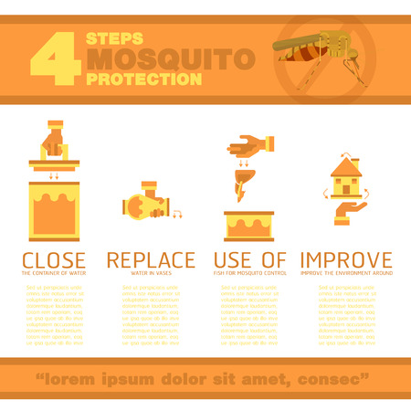 4 Steps Mosquito Protection Infographic. illustration flat design art Çizim
