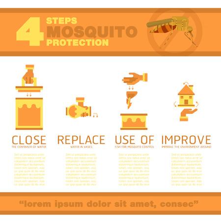 dengue fever: 4 Steps Mosquito Protection Infographic. illustration flat design art Illustration