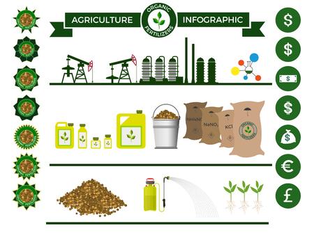enrich: Vector illustrations for agricultural and fertilizer. Infographic Illustration