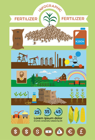 Vector illustrations for agricultural and fertilizer infographic