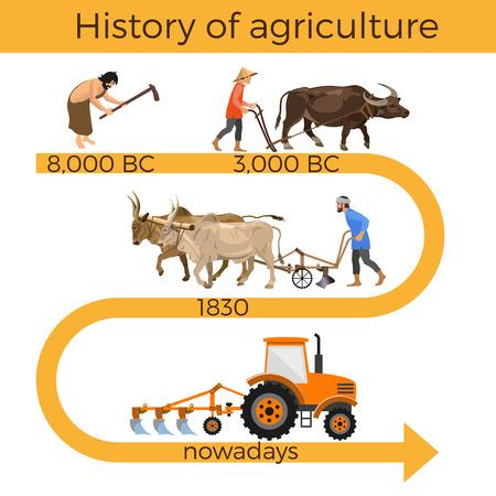 Historische chronologie van de landbouw. Verzameling van vectorillustraties voor infographics Vector Illustratie