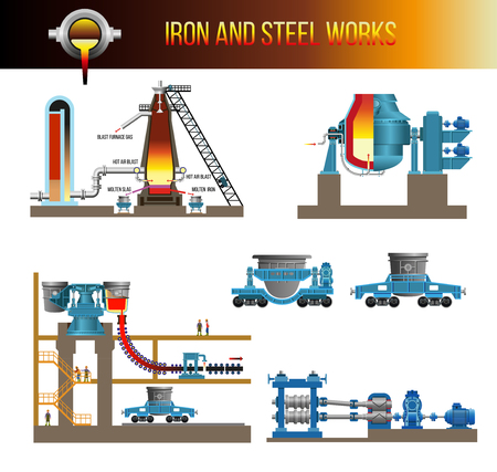Iron and steel works poster with mechanical equipment