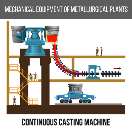 Continuous casting machine. Sectional construction. Vector illustration isolated on white background