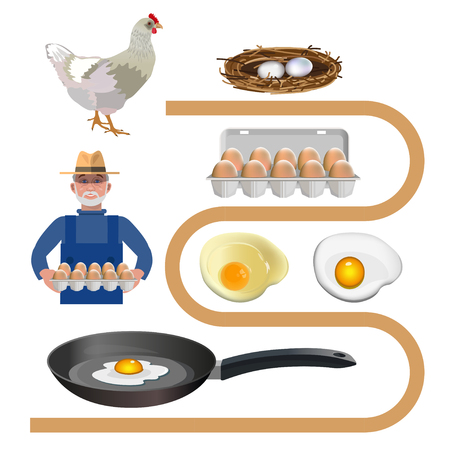 Chicken farm set. Vector illustration isolated on white background