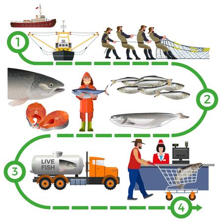 Industria de la piscicultura. Infografía de la cadena de suministro. Ilustración de vector aislado sobre fondo blanco.