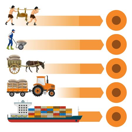 Brief history of transport evolution. From ancient people to modern ocean freight. Vector illustration isolated on white background Ilustrace