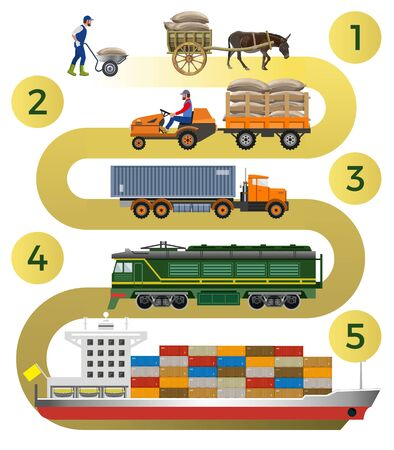 History and evolution of freight transportation. Stages of transport development. Vector illustration isolated on white background