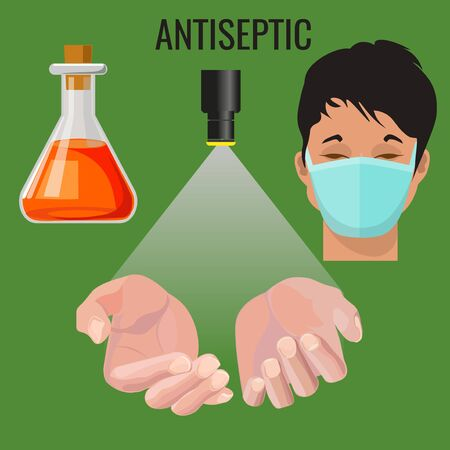 Preventing the spread of the virus. Set of sanitizer, liquid soap, antiseptic spray, protective face mask. Vector illustration isolated on green background 矢量图像