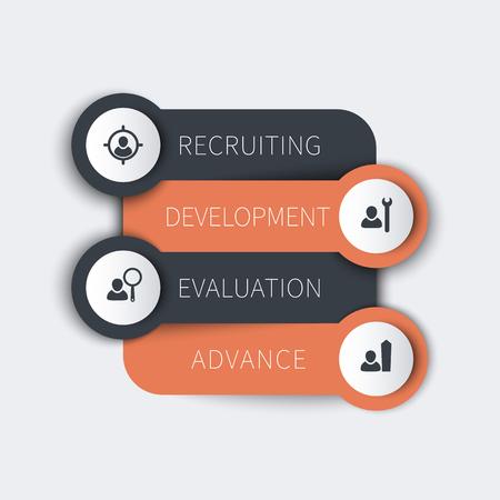 valuation: Staff, employee development, infographic elements, template, vector illustration