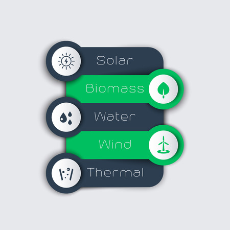 alternative energy sources: Alternative energy sources, green energetics, solar, wind, geothermal energy production, infographics template elements, icons, vector Illustration