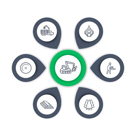lumber: Logging, sawmill, forestry equipment, logging truck, tree harvester, timber, lumberjack, wood, lumber, infographic elements, line icons, vector illustration Illustration