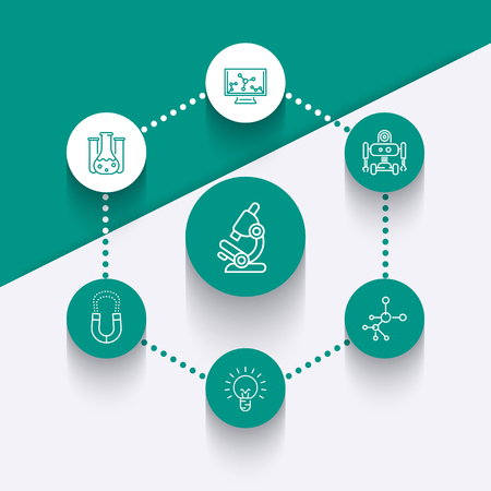 green chemistry: Science line icons, research, laboratory, study, chemistry, physics, biology round green icons, vector illustration