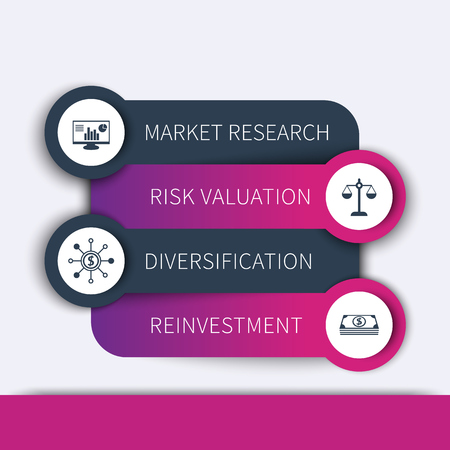 fondos violeta: Investment strategy, business plan, timeline template, infographic elements