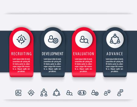 Staff, HR, employee development steps, infographic elements, timeline