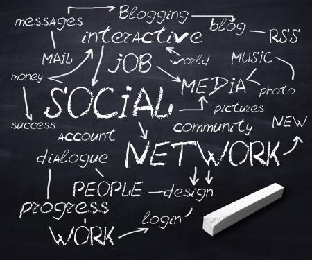 blogging: Scool blackboard with network communication terms written on it Stock Photo