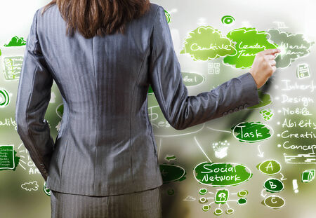 Rear view of businesswoman drawing business plan photo