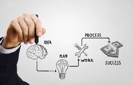 business service: Close up of businessman drawing money making formula