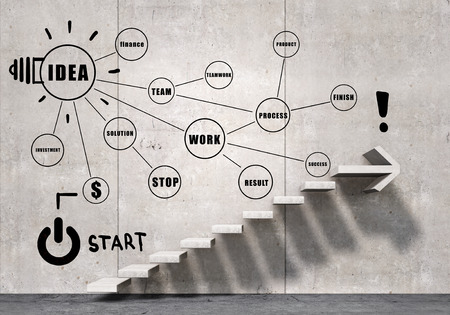 proceso: Plan estratégico de negocios sobre la escalera que conduce al éxito