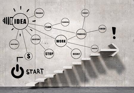 plano de estratégia de negócios ao longo escada que conduz ao sucesso