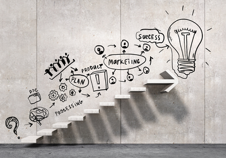 Zakelijk strategisch plan op ladder die leidt tot succes