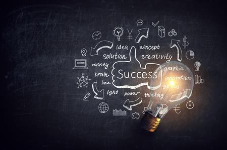Great idea for success
