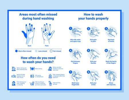 How to Wash Your Hands Properly. Modern Guide Blue Color and Lines Icons Isolated on White Background