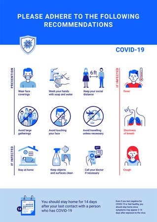 Modern COVID-19 illustrations about prevention, symptoms and what to do if infected. Infographics template for poster, stand, banner, letter or flyer Vektorové ilustrace