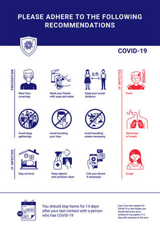 Modern COVID-19 illustrations about prevention, symptoms and what to do if infected. Infographics template for poster, stand, banner, letter or flyer