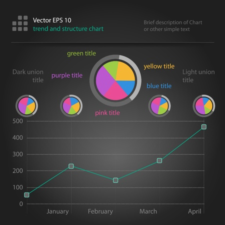 circle chart: trend and structure chart Illustration