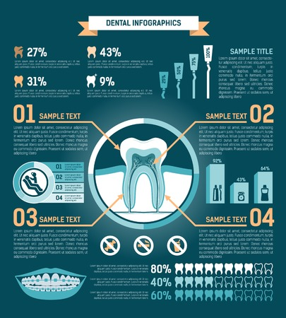 shedding: tooth Infographic: treatment, prevention and prosthetics vector illustration