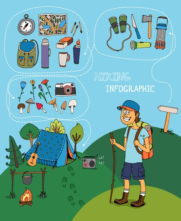 botanist: Cartoon hiker with a big happy grin carrying a rucksack