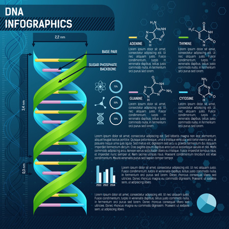 Vector DNA for science infographics, scientific infographics template with text Vector