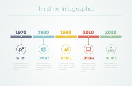 Tijdlijn Infographic met diagrammen en tekst in retro stijl Stock Illustratie