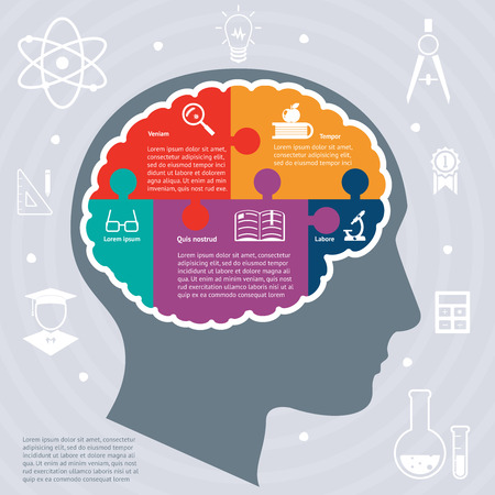 frontal lobe: Education infographics with a brain with icons depicting glasses  magnifying glass  microscope  and books with text boxes and a graduate  atom  light bulb  flasks  set square and compass outside