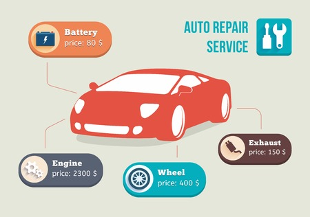 auto mechanic: car information Illustration