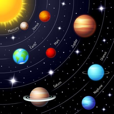 espaço: Sistema solar colorido Ilustração