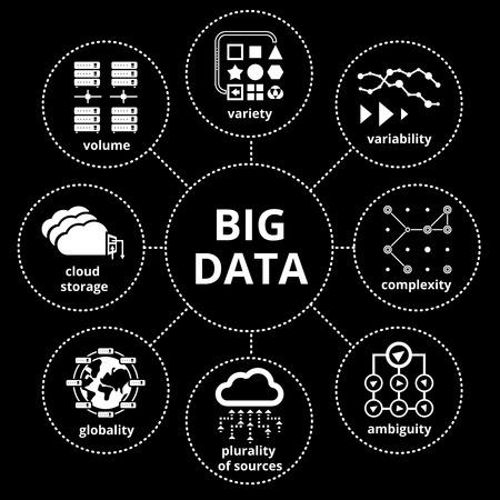 ambiguity: Big data map