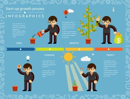 regar las plantas: Creativo Cronología Empresas Infografía Diseño Vectores