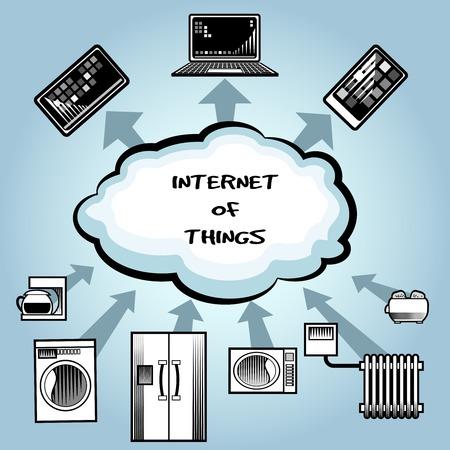 wifi internet: Simple Internet de las Cosas Concept Design Vectores