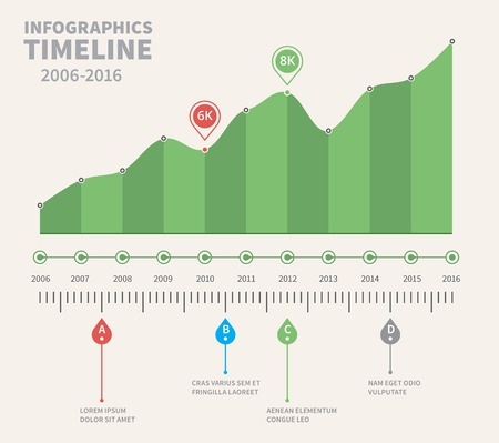 timeline: Green Timeline Infographic Design Illustration