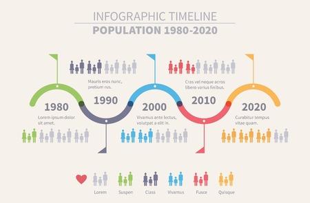 Bevolking Timeline Inforgraphic Ontwerp