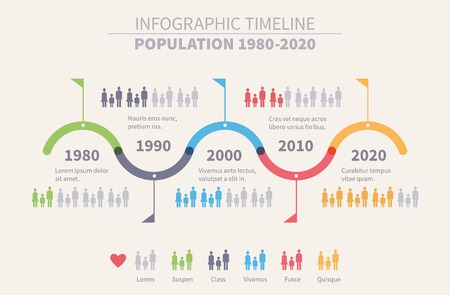 data flow: Population Timeline Inforgraphic Design