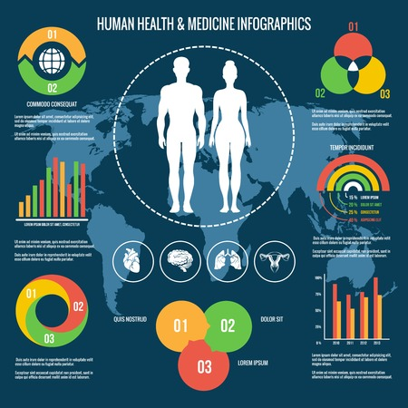 female anatomy: Colored Human Health and Medicine Concept Infographic Design on Blue Green Background with Map.