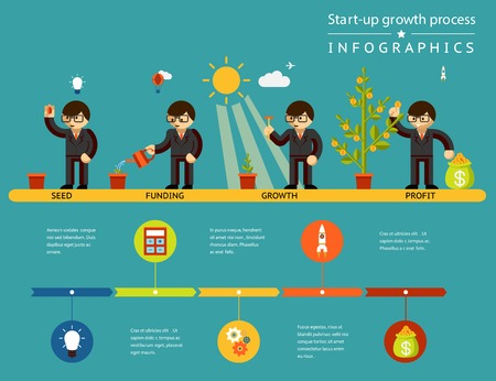 process: Crecimiento de puesta en marcha de negocios infograf�a proceso