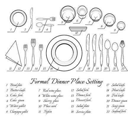 formal: Formal table setting