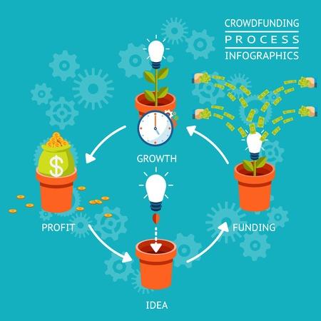 germinate: Crowdfunding process infographics