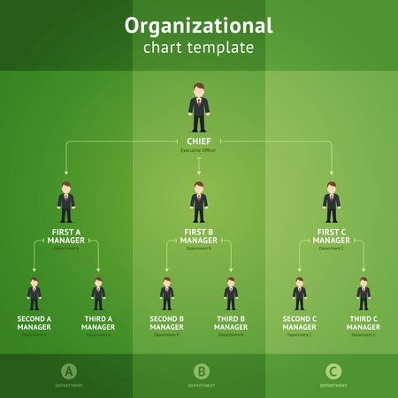 organizational chart: Organizational chart template