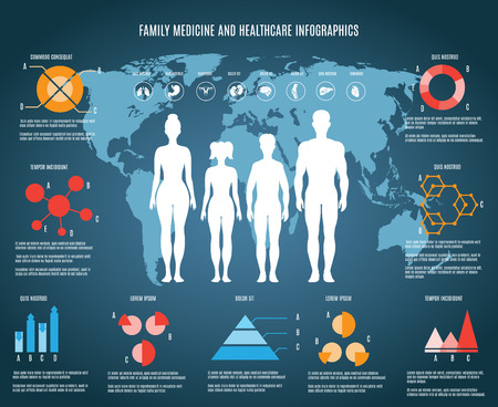 family health: Family medicine and healthcare infographics